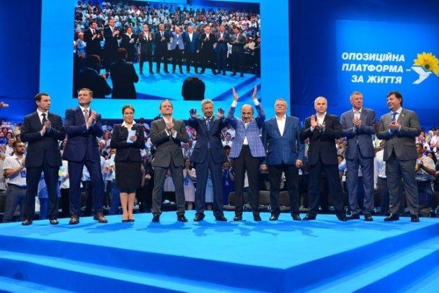 Рейтинг «ОПЗЖ» упав після санкцій проти «каналів Медведчука»
