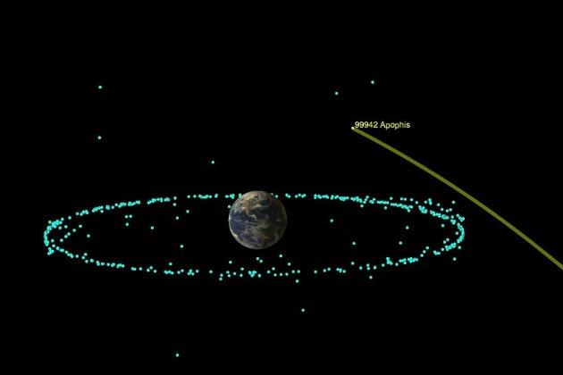 Можна розслабитись. Астероїд, який вважали небезпечним, не зіткнеться з Землею у найближчі сто років