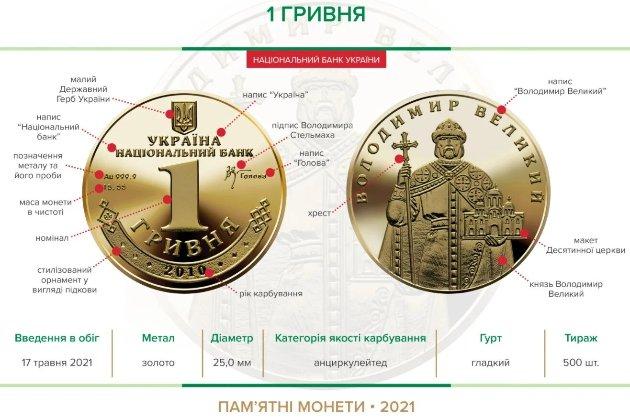В Україні введуть в обіг золоту пам'ятну монету. ЇЇ продадуть на аукціоні