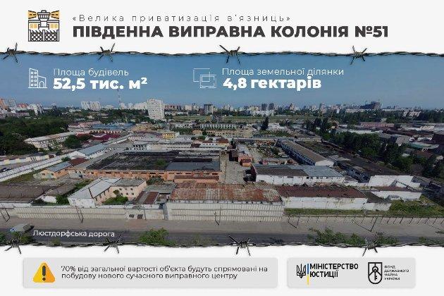 Одесскую колонию во второй раз выставили на аукцион. Он должен состояться 6 августа