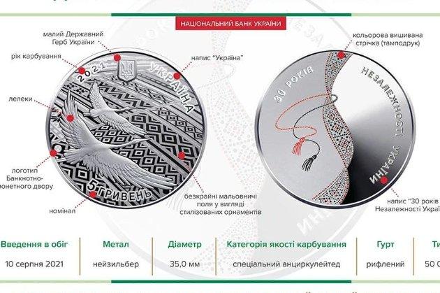 Нацбанк выпустил памятную монету, посвященную 30-летию независимости Украины
