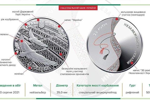 Нацбанк випустив пам'ятну монету, присвячену 30-річчю незалежності України
