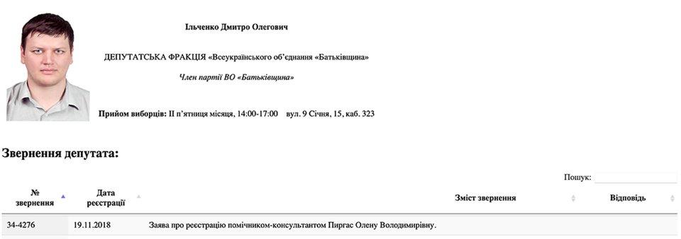 Пиргас з Ільченко знайомі досить давно / відкриті джерела