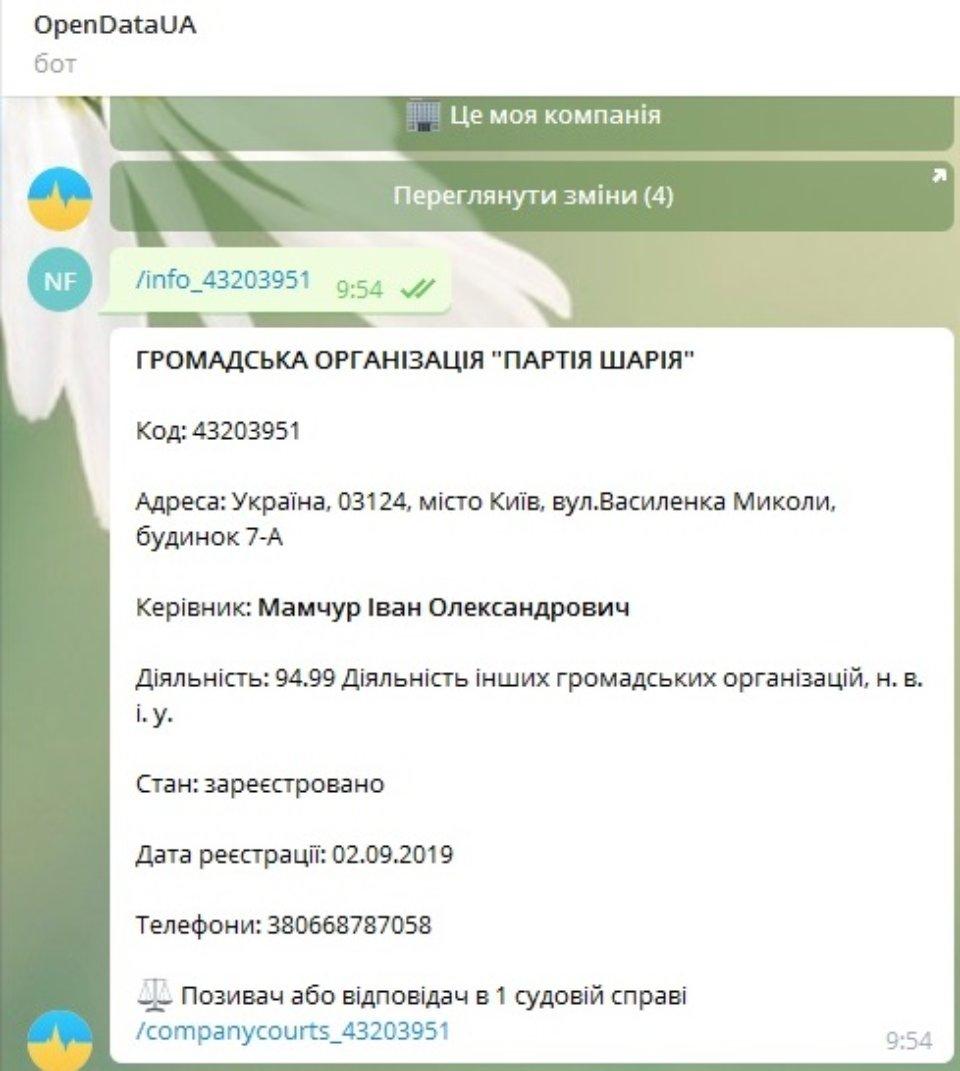 OpenDataUA