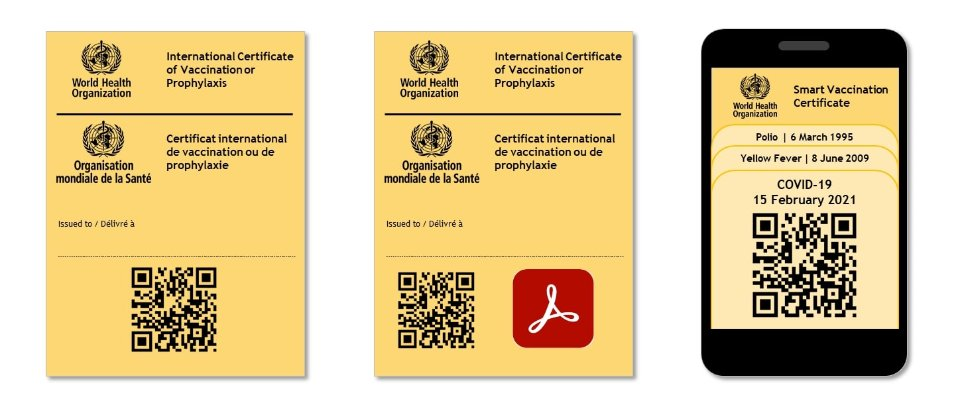 Smart Vaccination Certificate від ВООЗ