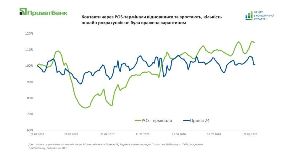 Інфографіка: ces.org.ua