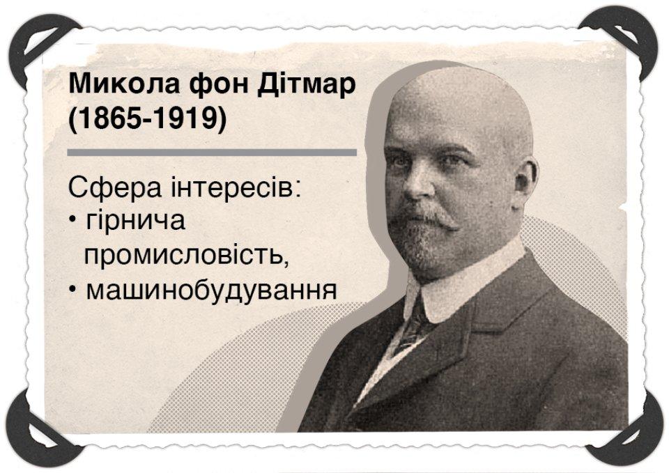Микола фон Дітмар
