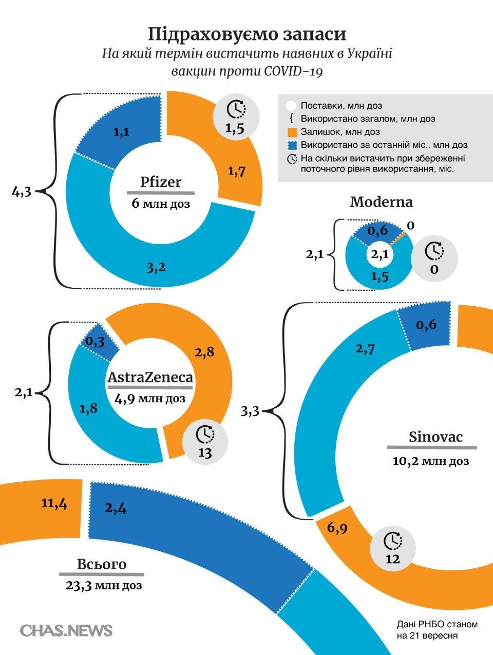 Инфографика коронавирус